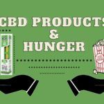 Cbd and hunger